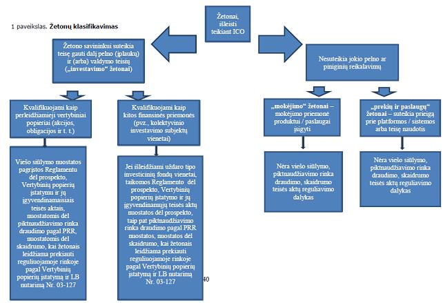 9 prekybos strategijos gano kvadratas