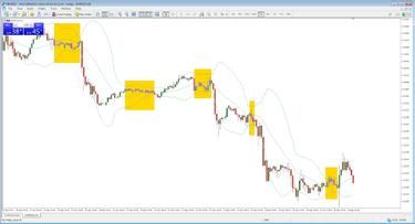 valiutų etf prekybos strategijos bitcoin price telegram bot