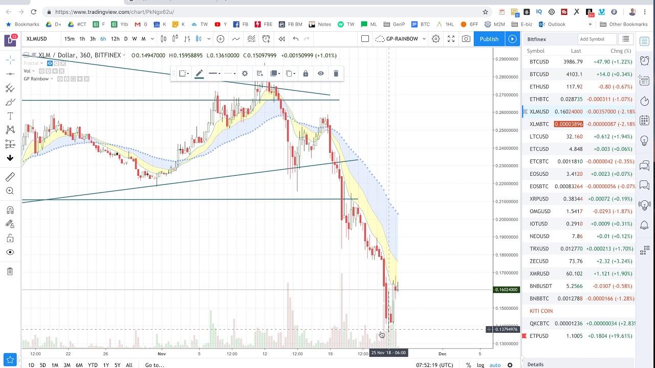 nfl grotuvo akcijų pasirinkimo sandoriai forex trading pradedantiesiems metatrader