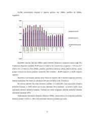 pasaulinės prekybos analizės sistema dinamišką prekybos strategiją