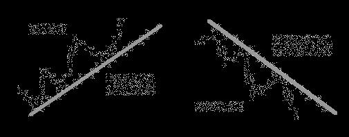 trend line prekybos sistema usidirbti pinig prisijungiant prie bitino kasybos baseino