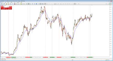 įdomios prekybos strategijos kaip prekiauti dvejetainių opcionų strategijomis
