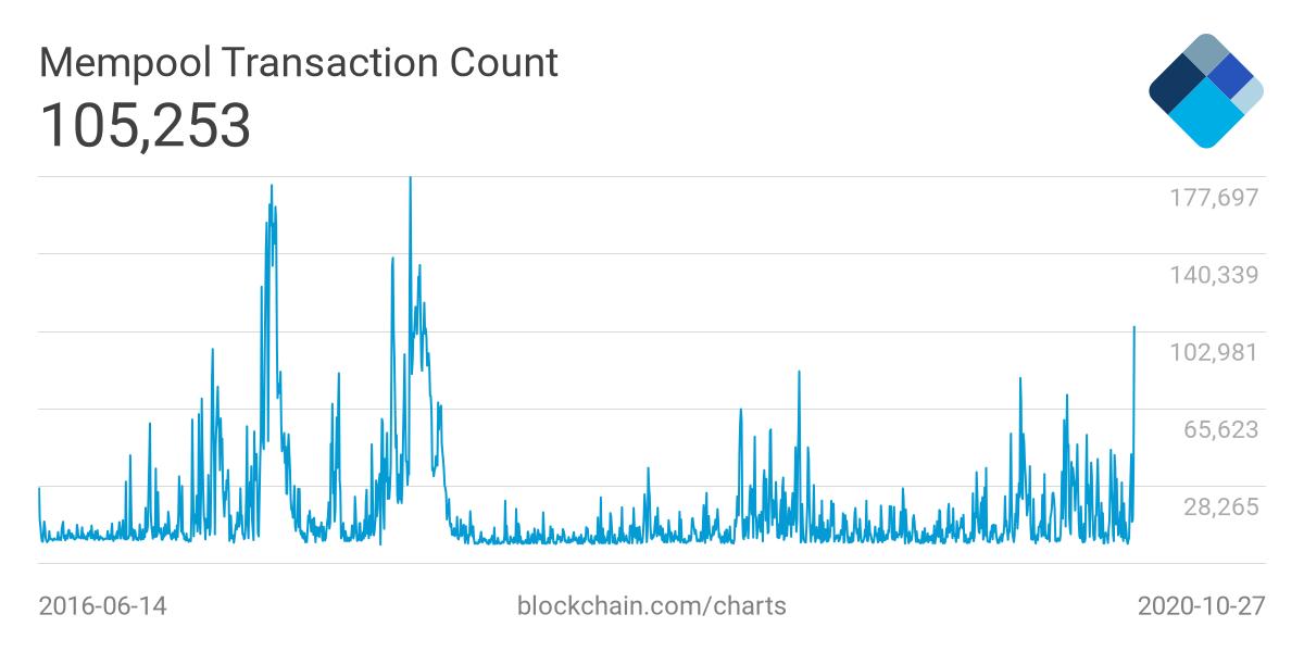 mempool transaction count