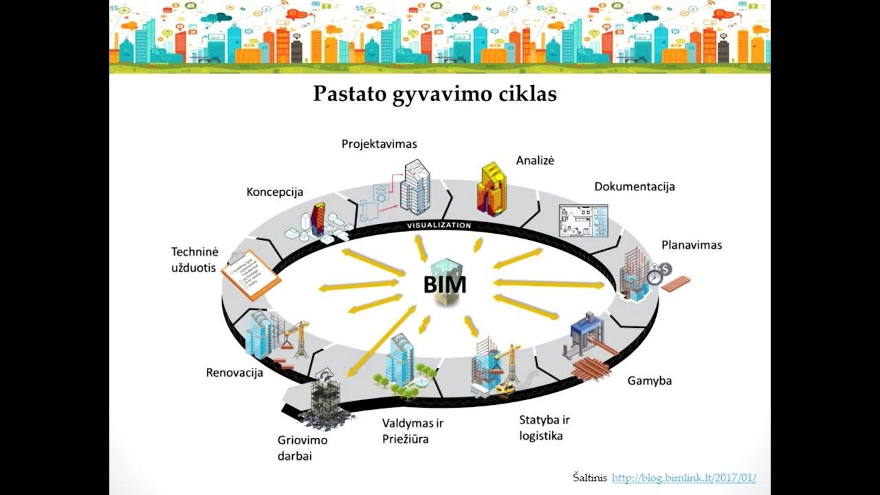 diversifikacijos strategijos pavyzdžiai ppt