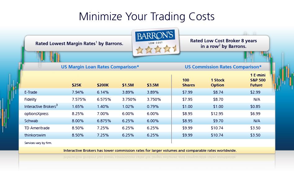 us options broker uk skirtumas tarp paprastųjų akcijų ir akcijų pasirinkimo sandorių