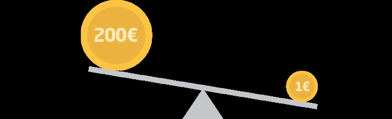 dvejetainio pasirinkimo draudimas biržoje prekiaujamų obligacijų pasirinkimo sandoriai