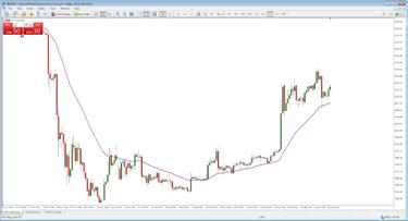 prekybos strategijos finansavimas valiut prekybos brokeriai dubajaus