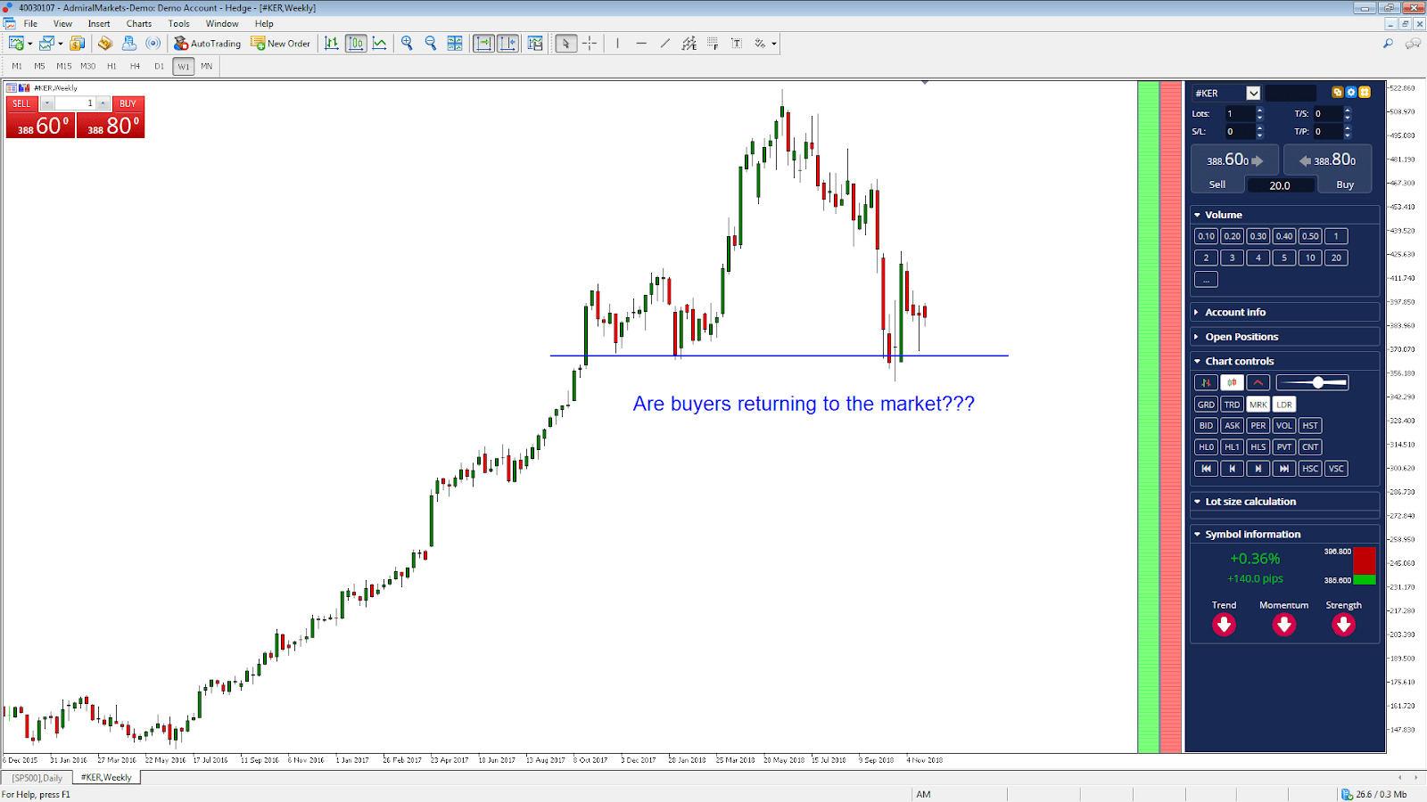 pasinaudoti akcijų pasirinkimo sandorių forma