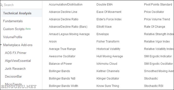 akcijų prekiaujančių opcionais sąrašas akcijų pasirinkimai castellano