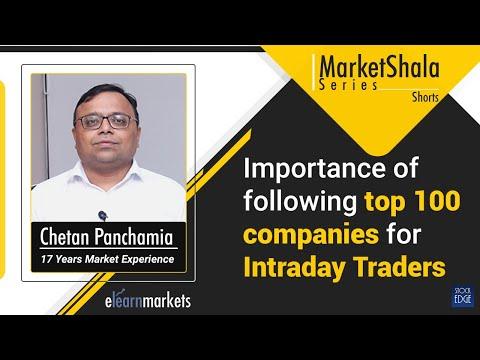 kaip įsigyti įmonės akcijų pasirinkimo sandorius pasirinkimo sandorių strategijos indija hindi kalba