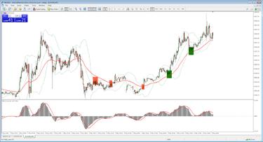 akcijų prekybos strategijos pavyzdžiai