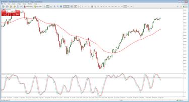 banko šaunios dienos prekybos strategijos prekių rinkos prekybos strategijos
