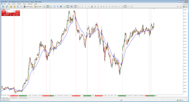 banko šaunios dienos prekybos strategijos investavimo į bitkoiną būdai