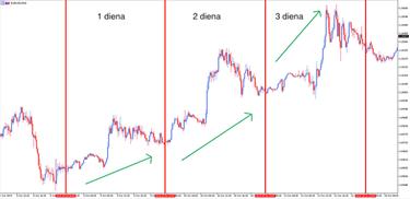 banko šaunios dienos prekybos strategijos kriptovaliutų dienos prekybos strategija
