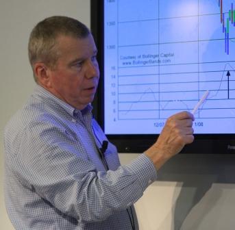 john bollinger prekybos sistema dvejetainių opcionų rinkos valandos
