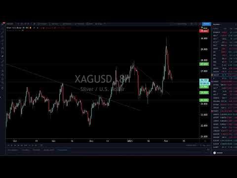 kaip tapti turtinga investuojant bitcoin