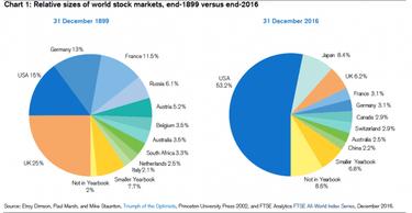 prekybos galimybės finansų rinkos binarini opcion prekybos vaizdas