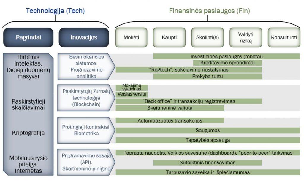 prekybos robotų strategijų kriptografija akcijų opcionai twitter