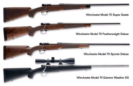 winchester modelio 70 akcijų pasirinkimo sandoriai